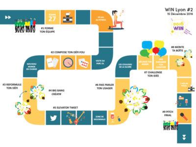 schéma expliquant le principe du dispositif sous forme de jeu